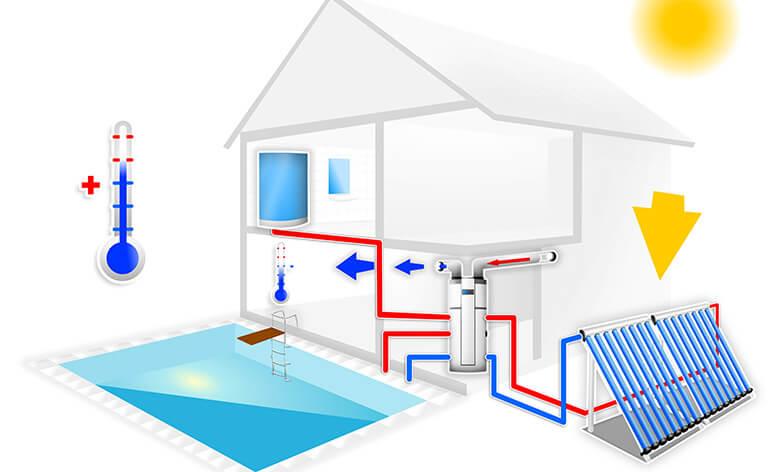 plan chauffage solaire pour piscine